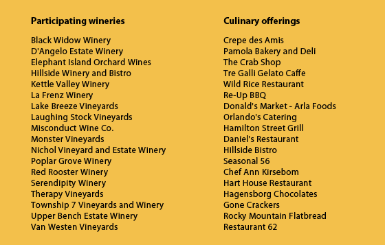 Food and winery list