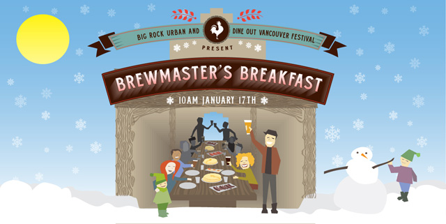 Brewmasters Breakfast poster