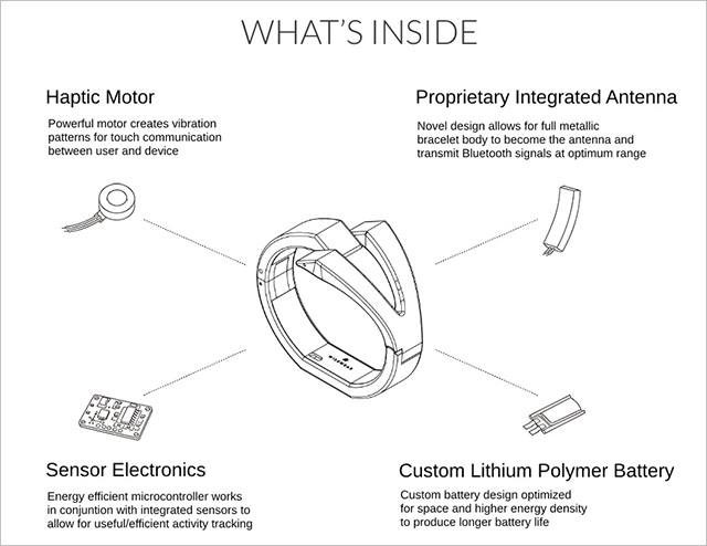 Whats inside WiseWear smart bracelets