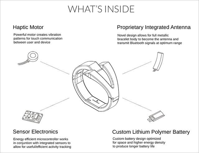 Whats inside WiseWear smart bracelets