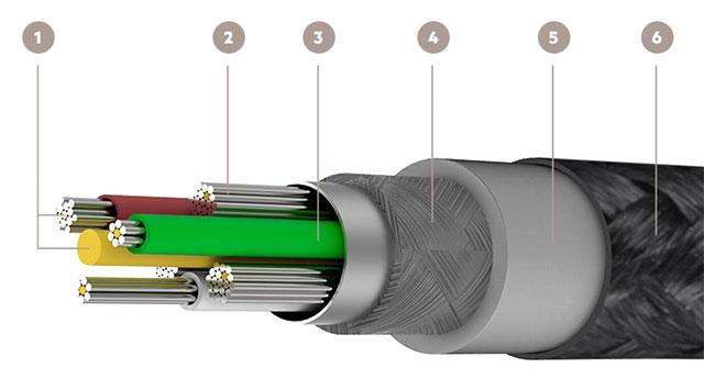 Belkin Duratek Lightning cable