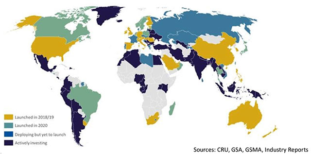 5G global networks